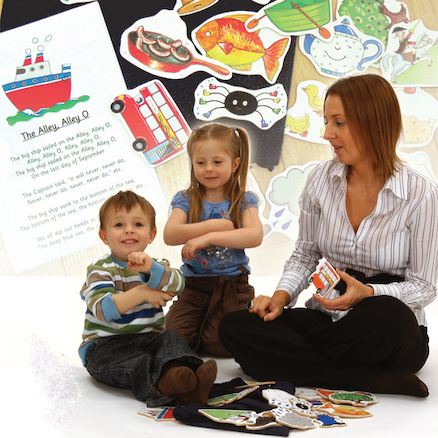 Listening and attention in Early years