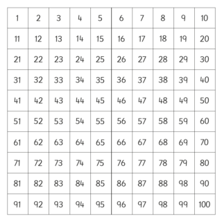 hundred squares numbered