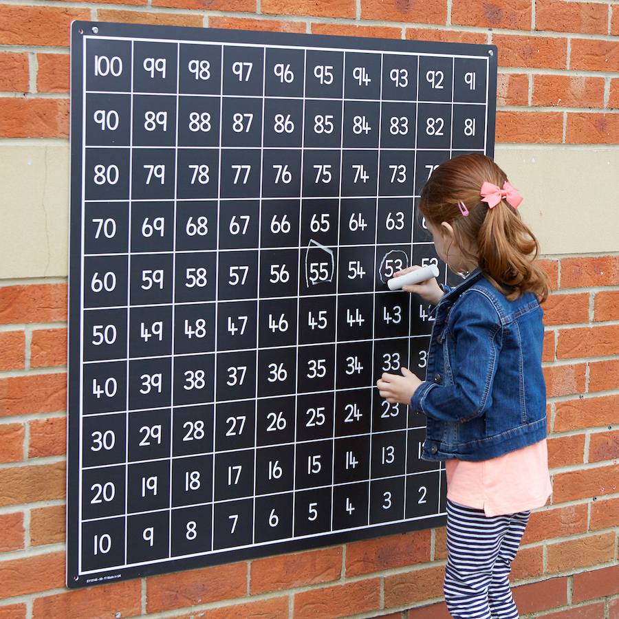 10 Of The Best 100 Square Activities Bright Baby First Numbers