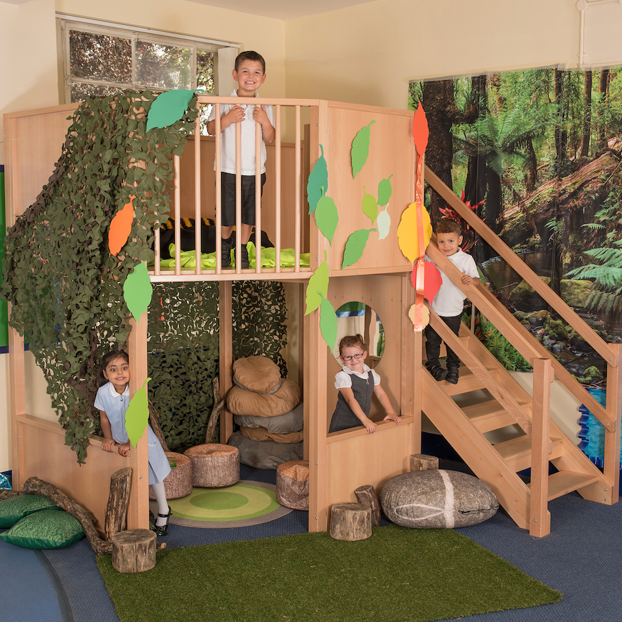 Inspiring Ideas By Room For Your Nursery