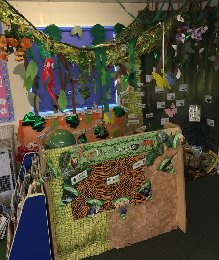 Role play area for creative writing inspiration