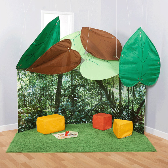 Leaf canopy Display