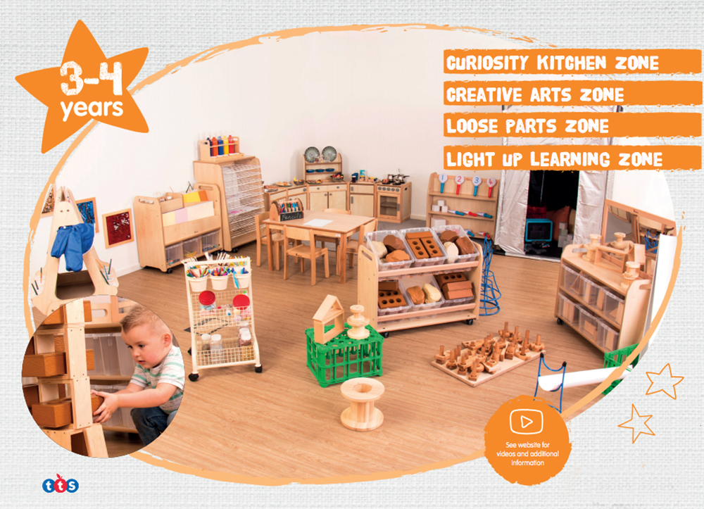 Inspiring Early Years environments - 3 to 4 years