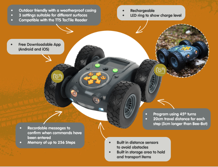 Rugged Robot - our first ever programmable robot designed for outdoor use!