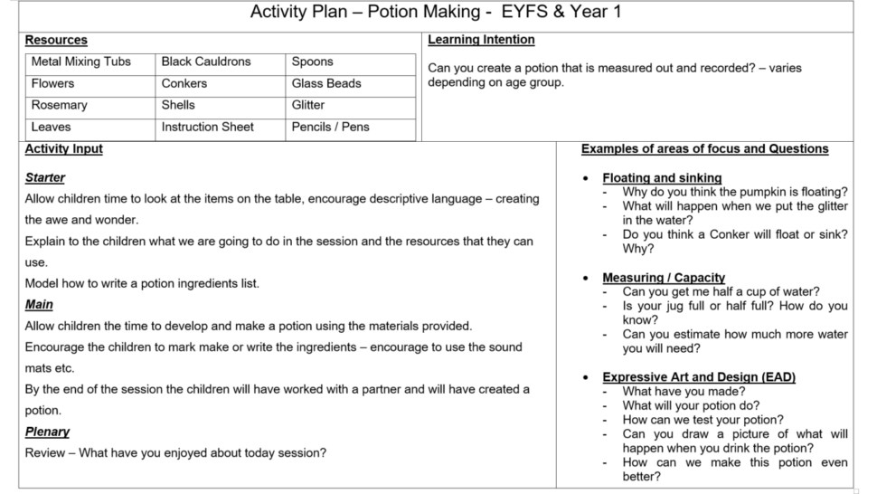 Activity plan for potion making